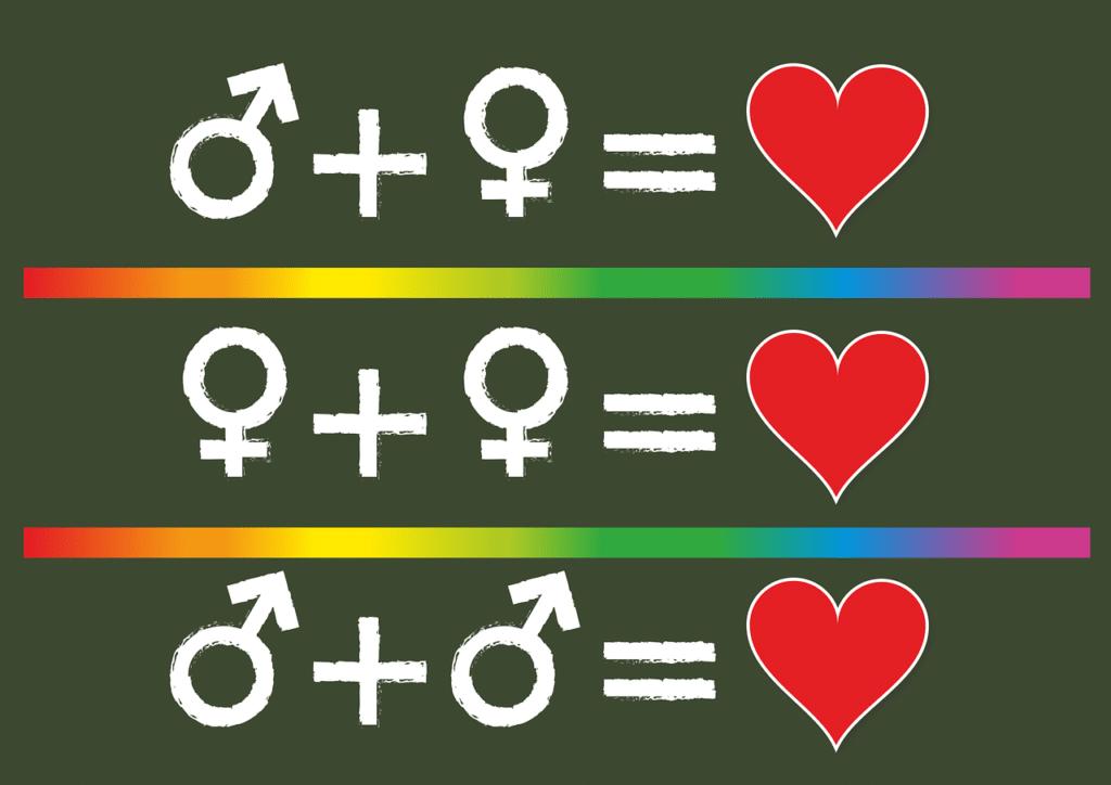 Schultafel zur Mathematik der Liebe